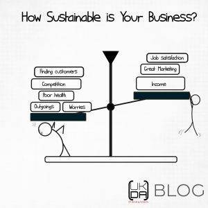 Business Sustainability scales